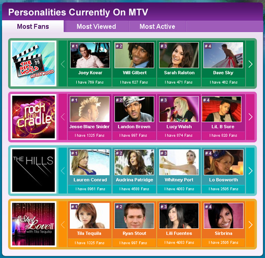 I Am On MTV Personalities Module